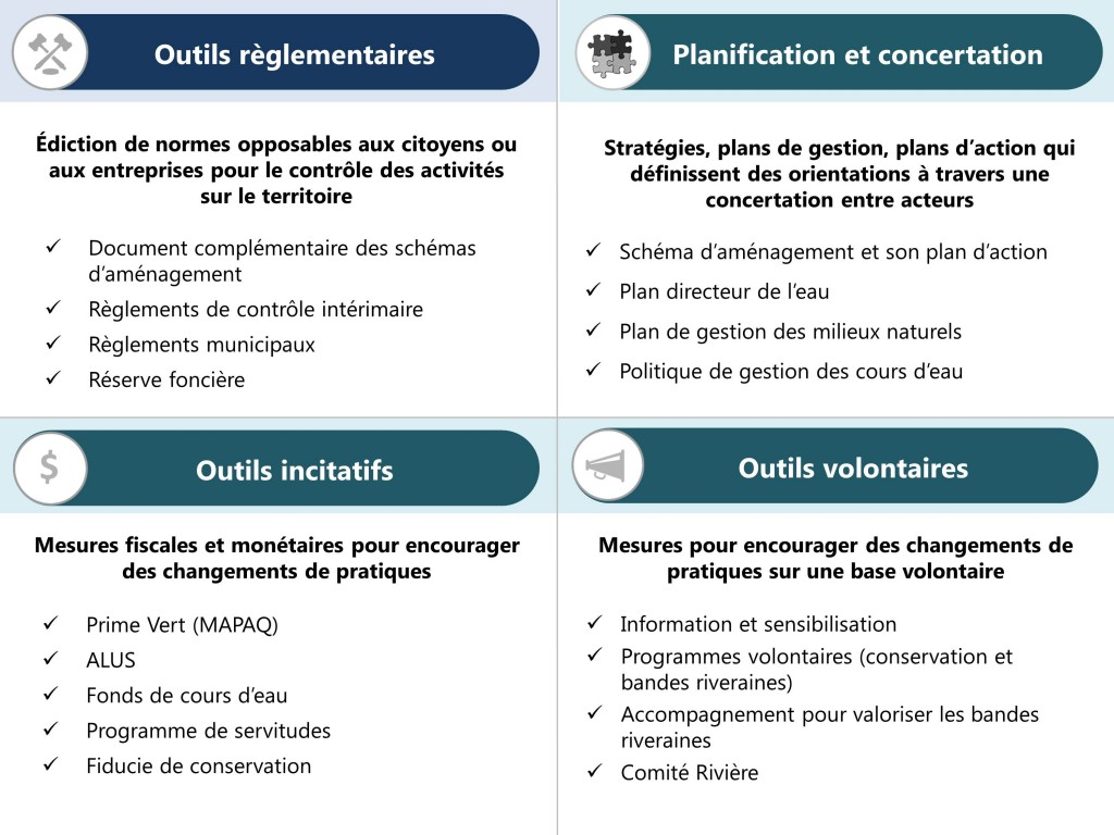 Tableau outils